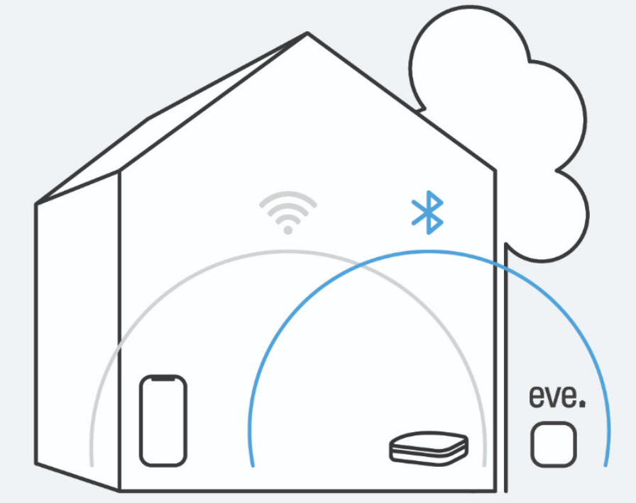 eve-extend-wzmacniacz-zasiegu-bluetooth-homekit-eve-extend-3-iShack