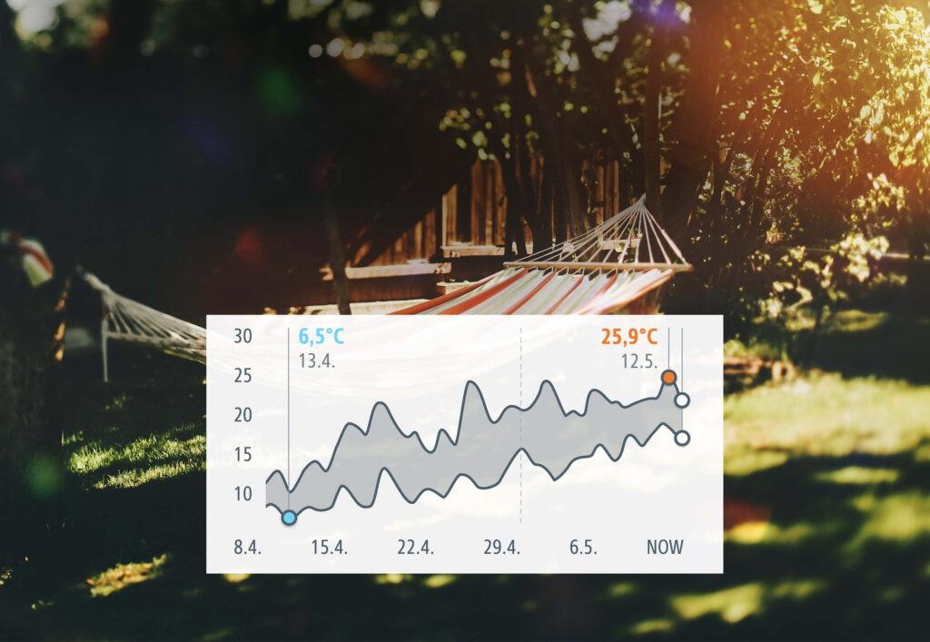 eve-weather-monitor-temperatury-i-wilgotnosci-2021-eve-weather-productpage-mikroklima-en-18-iShack