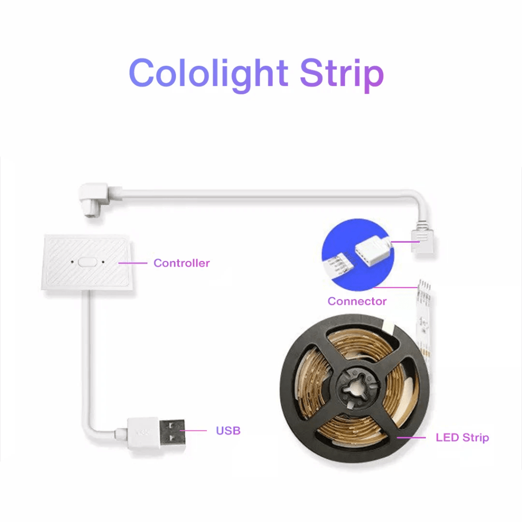 lifesmart-cololight-smart-led-strip-installation-led-iShack