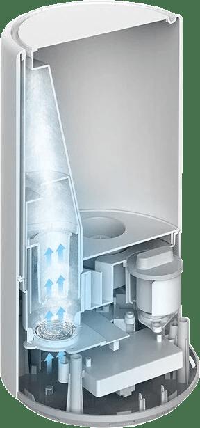 xiaomi-nawilzacz-powietrza-mi-smart-antybakteryjny-xiaomi-mi-smart-antibacterial-humidifier-dzialanie-iShack